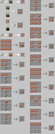 Мод на металлы Base Metals [1.12.2] [1.11.2] [1.10.2] [1.9.4]