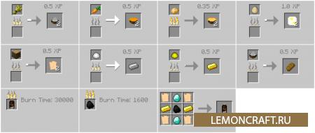 Мод на универсальный блок Attachable Grinder [1.16.1] [1.15.2] [1.12.2] [1.7.10]