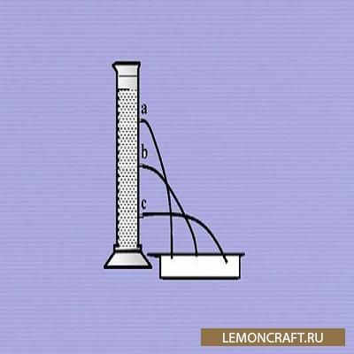 Мод на давление в природе Pressure [1.15.2] [1.14.4] [1.12.2]